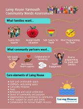 thumb LHY NA infographic July 13 2018 Page 2